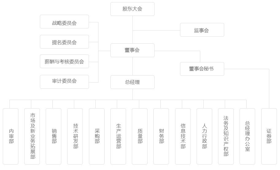 关于安集_03.jpg